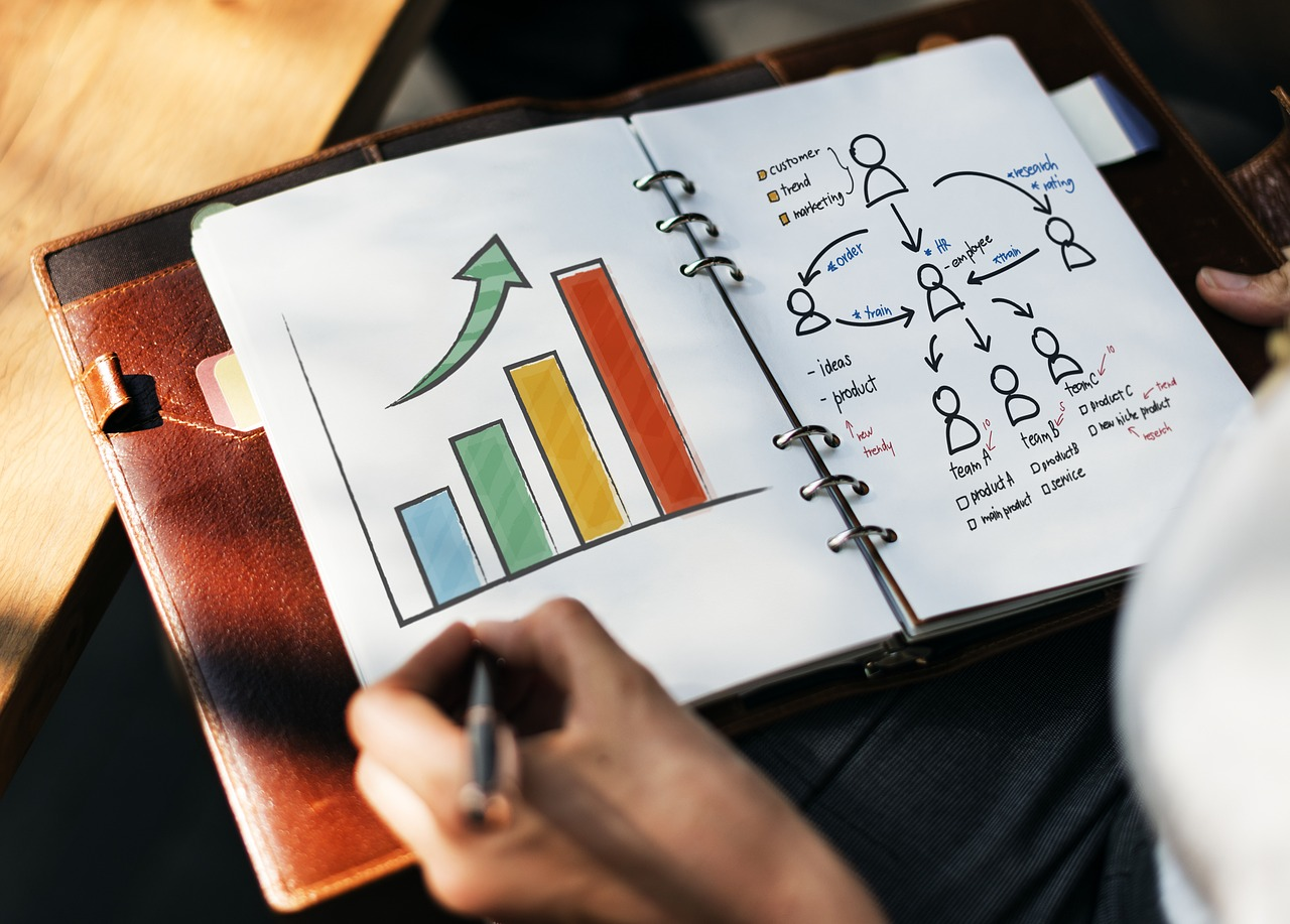 Prospectlijst samenstellen - CRM verrijken - data - database